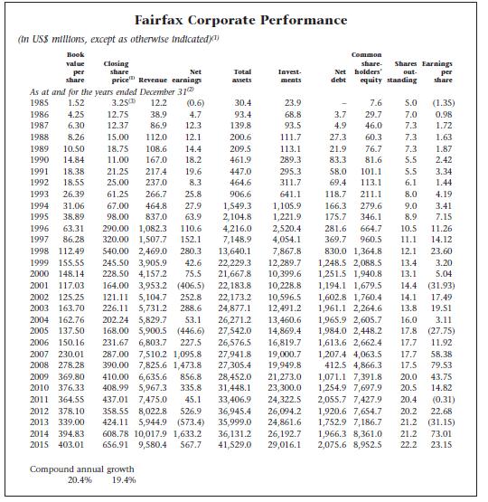 frfhf-performance