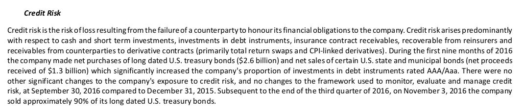 treasury-bonds